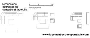 canape-angle-dimensions