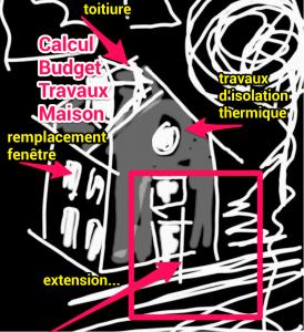 calculer budget travaux maison