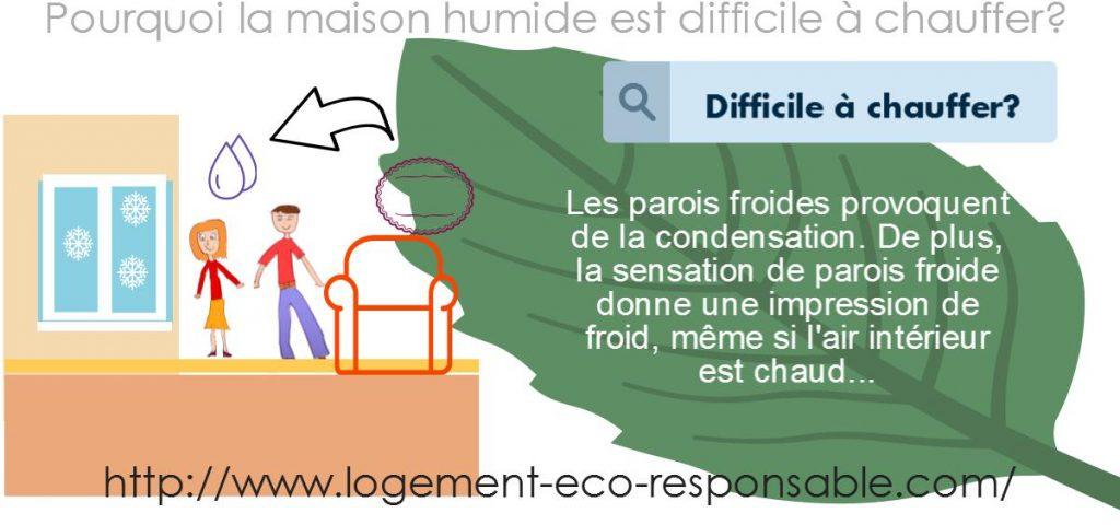 maison-humide-diffiicle-a-chauffer-4