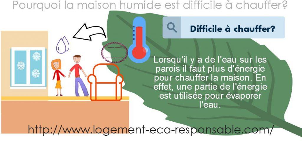 maison-humide-diffiicle-a-chauffer-5