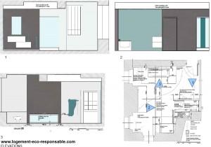 Estimer le co t de r novation appartement - Cout renovation appartement ...