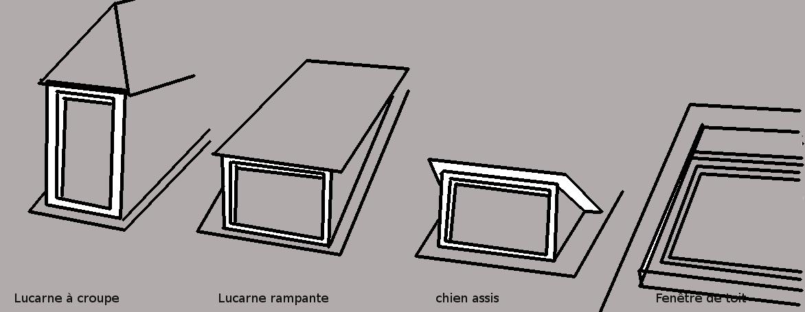 lucarne de toit. Black Bedroom Furniture Sets. Home Design Ideas