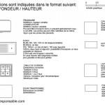 Dimensions standard des éléments de cuisine