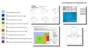 astuces aménagement logement