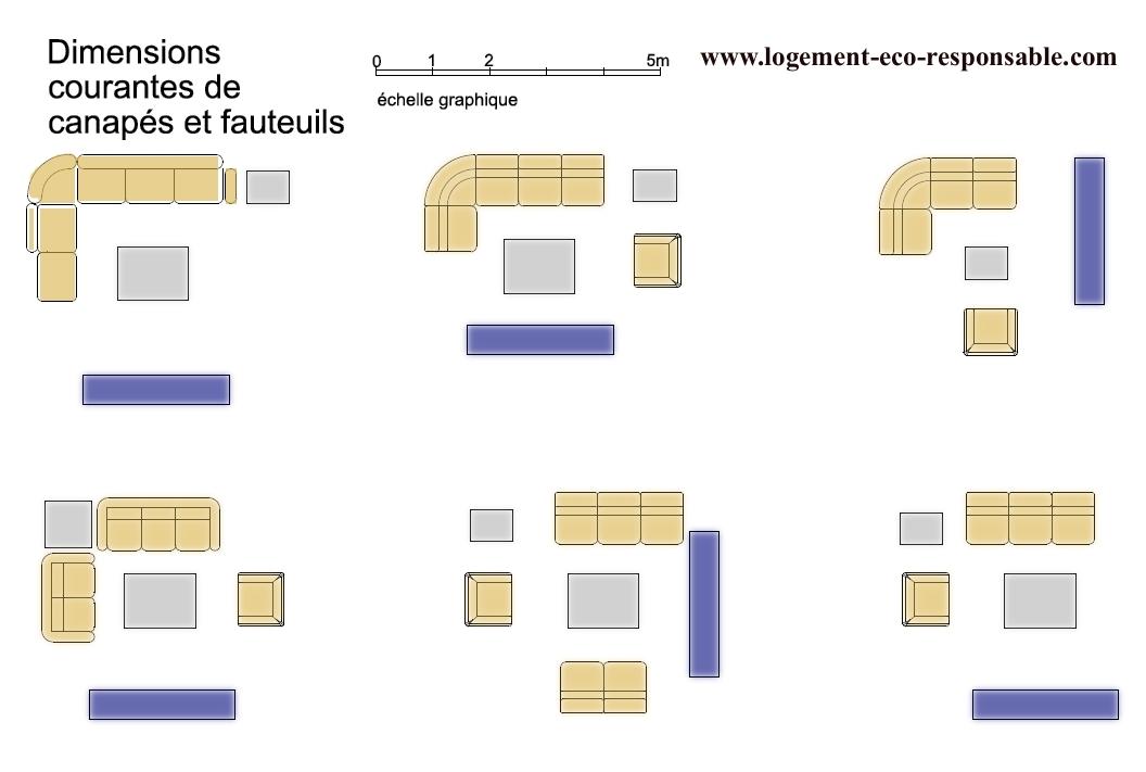 Dimensions courantes de canapés et fauteuils