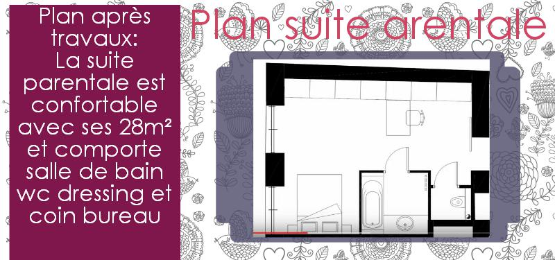Plan de la suite parentale après travaux - exemple de suite parentale avec salle de bain et dressing aménagée sur 28m²