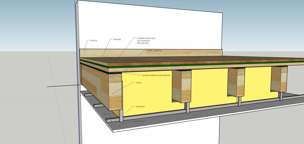 isolation plancher bois