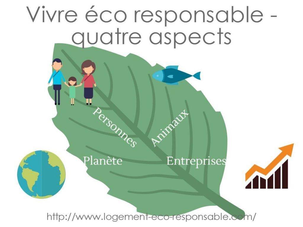 vivre eco responsable