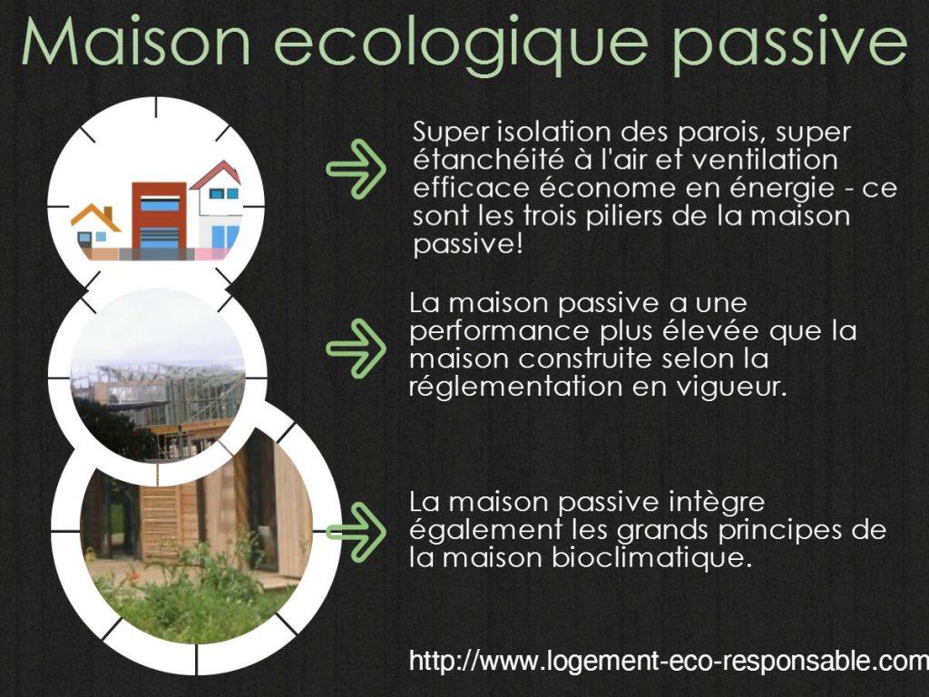 maison ecologique passive