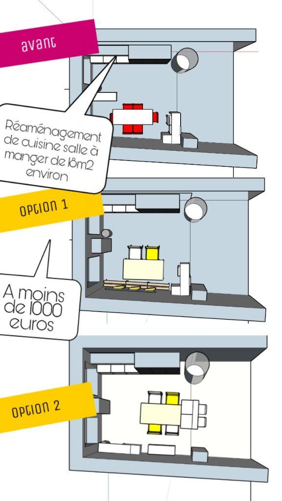 faire un plan de cuisine ouverte