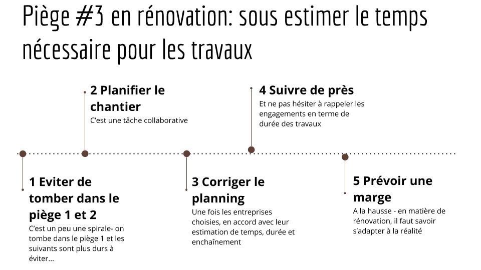 3 pièges a éviter en rénovation