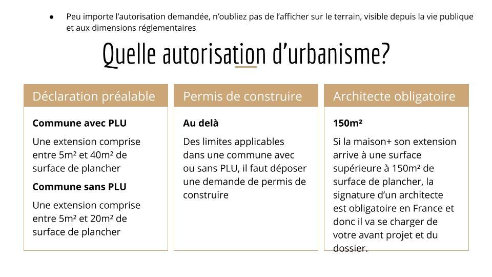 extension de maison déclaration préalable ou demande de permis de construire