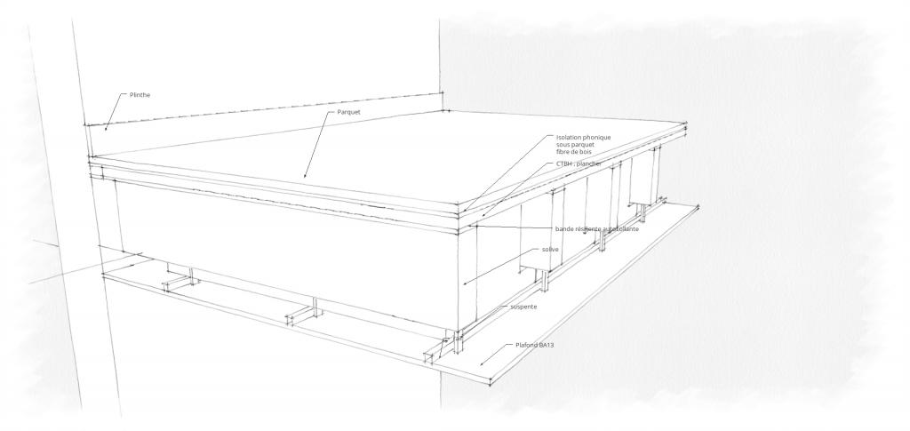 isolation plancher bois entre deux étages d'un duplex ou d'une maison
