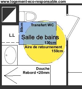 Salle De Bain Accessible Pmr Handicape Travaux Renovation