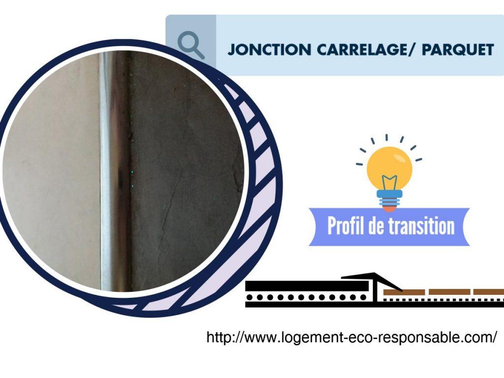 Seuil De Porte Différence De Niveau comment bien choisir la jonction parquet carrelage?