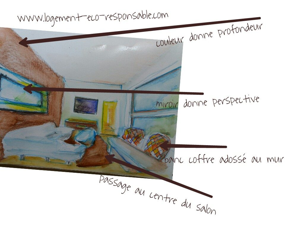 Am nager un salon en longueur for Amenager un balcon en longueur
